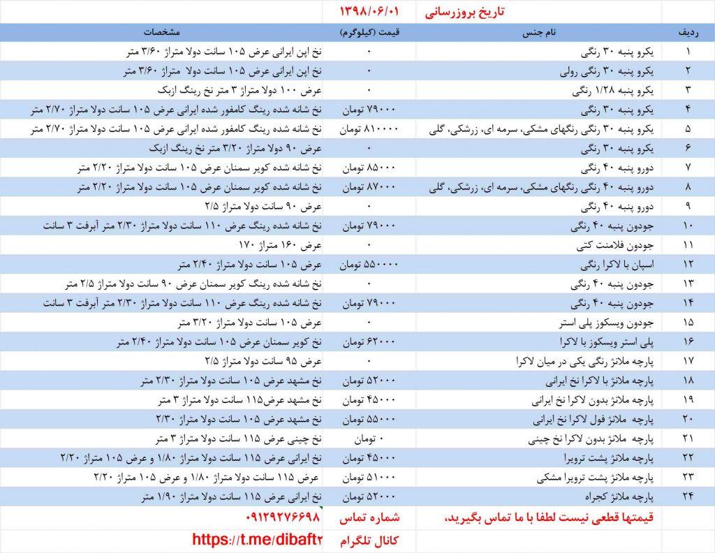 لیست قیمت انواع پارچه تریکو